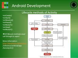 developer android sdk android application development