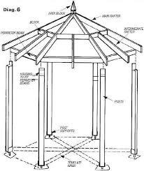 Pergola Blueprints Free do it yourself gazebo plans free gazebo blueprints