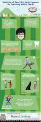 38 best technical images on pinterest dental humor dental