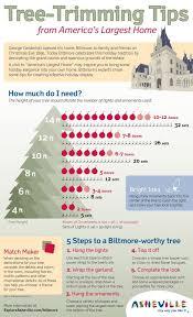 15 best tree skirt images on tree