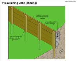 Retaining Walls The ASHI Reporter Inspection News  Views From - Timber retaining wall design