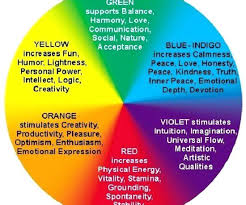 color and mood chart colors and moods bright and modern moods of colors for a room yarn