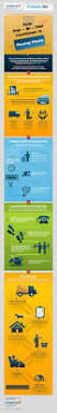 moving home step by step infographic nerdgraph