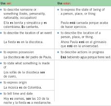 blog posts la clase de español
