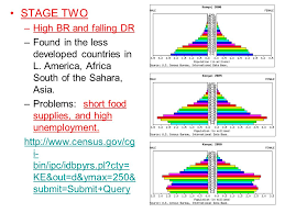population earth u0027s population a is around 7 billion and growing b