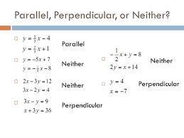 parallel and perpendicular equations worksheet tessshlo