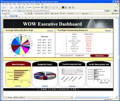 Free Excel Dashboards Templates 3 Things You Can Do With Microsoft Excel 234finance