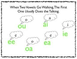 when two vowels go walking poster by amelia tuttle tpt