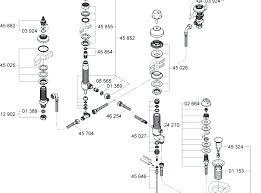 moen single handle kitchen faucet parts moen aberdeen faucet kitchen faucet diagram kitchen faucet diagram