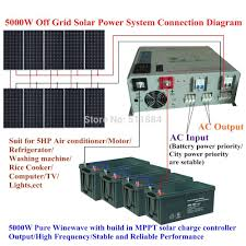 generator 1000w picture more detailed picture about new design