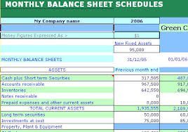 Monthly Balance Sheet Template Instant Balance Sheets Excel Templates Profit Loss Millennium