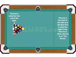 how much space is needed for a pool table space needed for pool table many homeowners would like to have a