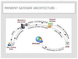 architect signature digital signature and adv payment gateway