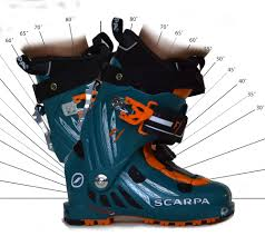 review scarpa u0027s new f1 at boot earnyourturns