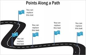 roadmap template for powerpoint best project management powerpoint