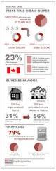 19 best real estate marketing images on pinterest real estates