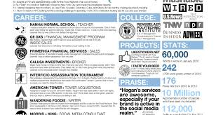 resume creating infographic resume stunning visual resumes