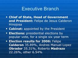 Facts About The Cabinet Facts About Executive Branch The Best Fact 2017