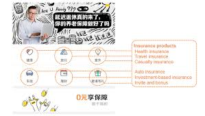 Massachusetts Travel Insurance Compare images Lessons from the front lines of insurance tech innovation in china png