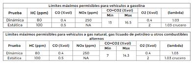 pago de tenencia 2014 df verificación vehicular en la cdmx transporte mx