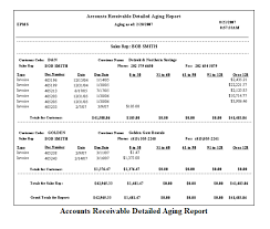 accounts receivable report template what is an aged trial balance for accounts receivable quora