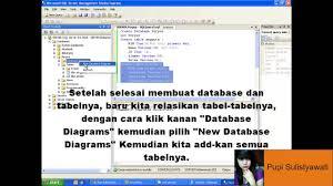 query membuat tabel di sql video tutorial membuat relasi antar tabel di sql server 2005 youtube