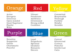 what is your personality color