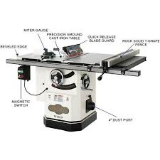 new shop fox table saw 34 about remodel good cover letter with
