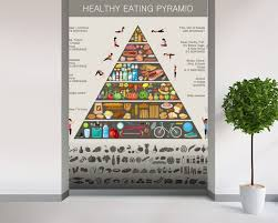 food pyramid healthy eating infographic wallpaper wall mural