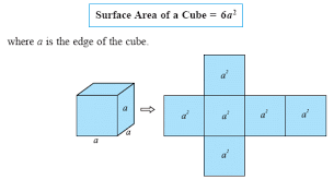 total surface area of a cube geometry kwiznet math science