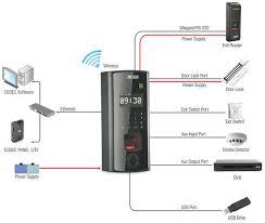 mantrap door system u0026 interlocking system a