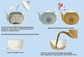 Tea Bag Meme - it s official milk goes in the cup before the tea bag mirror online