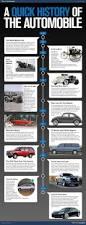 transportation history timeline timelines pinterest history
