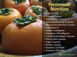 fuyu persimmons u2013 the best tasting persimmons to grow gardensall
