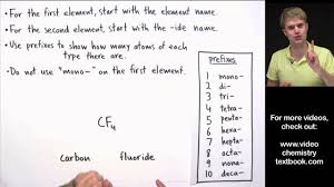 naming covalent molecular compounds youtube