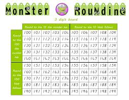 down under teacher monster rounding board game center or math
