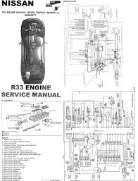 welcome to car servicemanual