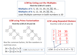 least common multiple solutions examples videos