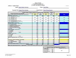 Home Remodeling Cost Estimate by Analysis Template Xls Root Cause Template Healthcare Home