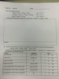 chemistry archive november 01 2015 chegg com