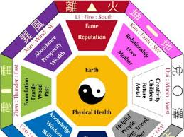 feng shui guide the art of feng shui a guide to cleansing and de cluttering your