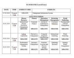 ms university ddce exam time table 2017 2018 studychacha
