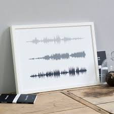 Sound Wave by Personalised Multi Voice Or Song Sound Wave Print By Newton And
