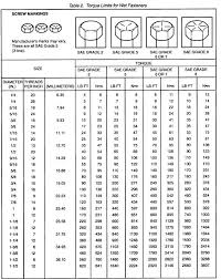 95 e4od wiring diagram sel wiring diagrams