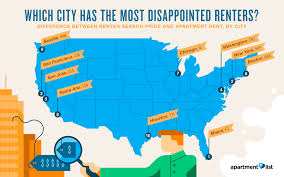 Santa Ana California Map Cities Where Renters Are Most Delighted By Rent Prices Apartment