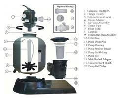 Intex Pool Frame Parts Pool Sand Filter Parts The Function Of Pool Sand Filter