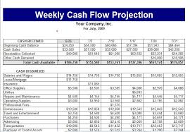 12 Month Profit And Loss Projection Excel Template Flow Template Flow Projection Template