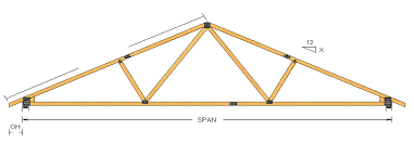 prefabricated roof trusses truss calculator select trusses lumber inc