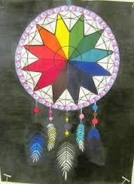 art to the moon u0026 back color wheel grade 6 tempera paint