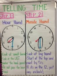 we are working on telling time in first grade and i wanted to
